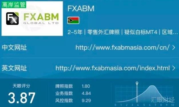 FXABM突然宣布停业,关闭账户客服失联,封锁出入金通道!
