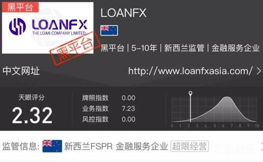 LOANFX持续3个月不给客户出金 已关闭交易系统逃之夭夭