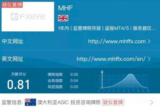 套牌平台MHF出金一月仍未到账 客服以系统漏洞为由敷衍