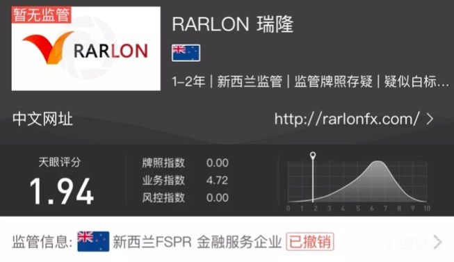 RARLON瑞隆随意封禁账户、后台暗箱操作致投资者亏损失