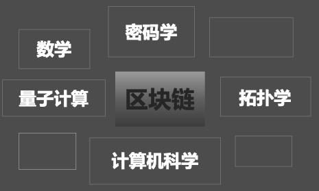"""数字资产研究院朱嘉明:区块链证明了""""范式革命""""的存在与价值"""