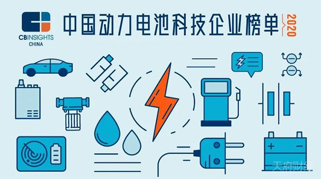 CB Insights中国动力电池榜出炉 亿华通、宁德时代、辉能科技等代表上榜