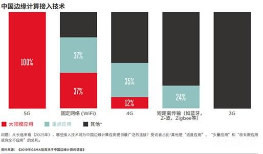 亿邦国际中标中国电信3.69亿项目 进军区块链+5G边缘计算