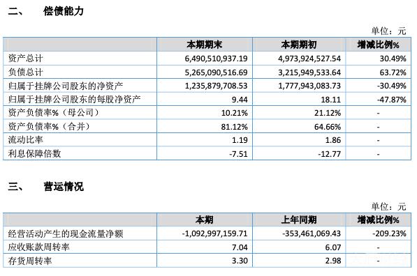壹玖壹玖深陷业绩泥潭 两年亏掉近12亿
