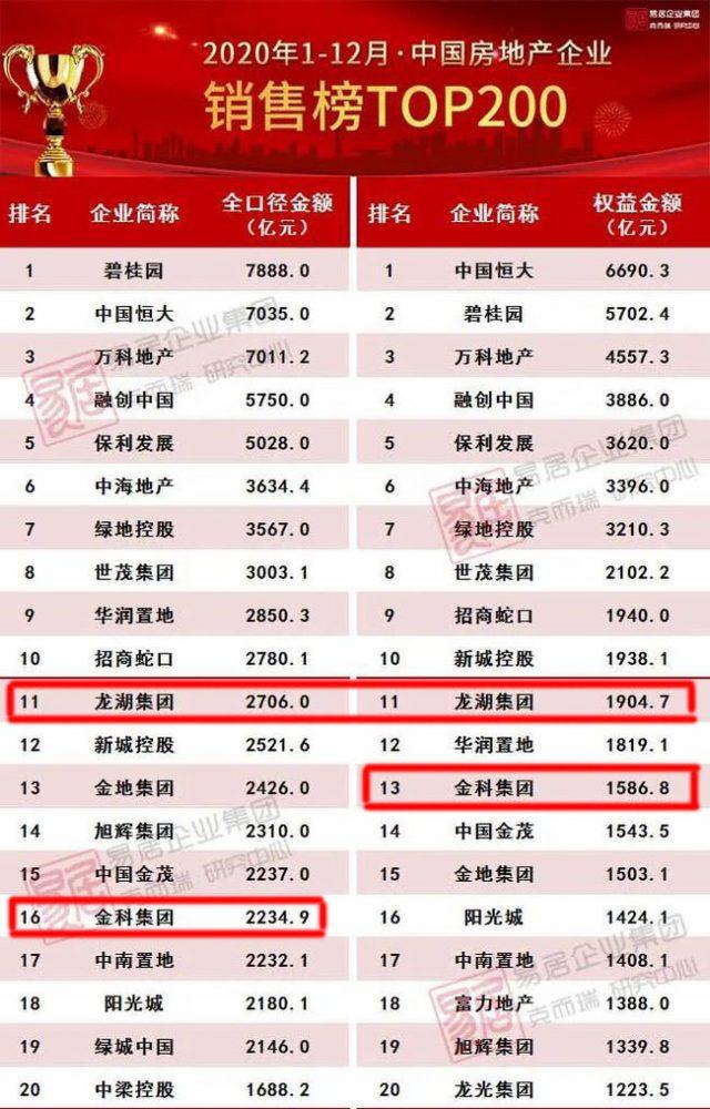 内部腐败严重,业主维权不断,销售增长停滞……东原地产怎么了?