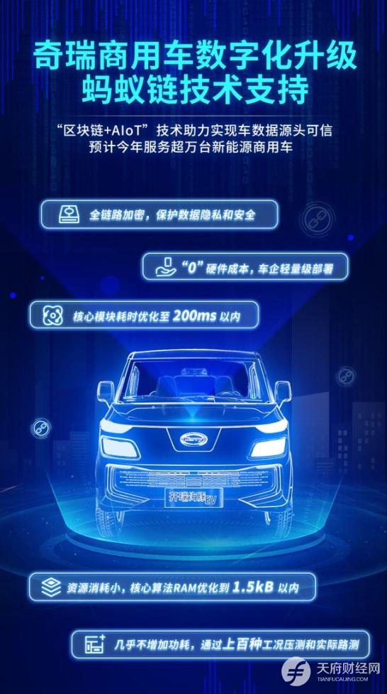 """蚂蚁链携手奇瑞推出""""车链通"""" 预计年内覆盖上万台新能源商用车"""