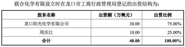 """联合化学:中国籍李秀梅注册在太平洋小岛的""""假洋鬼子"""" 享受十几年的税收优惠上市前夜突变内资来圈钱"""