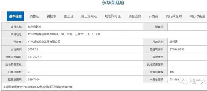 """""""地产教父""""杨树坪悲情谢幕:5家公司被申请破产清算,仅剩西藏棕枫一棵独苗"""